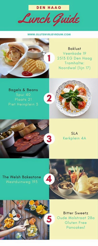 lunchguide